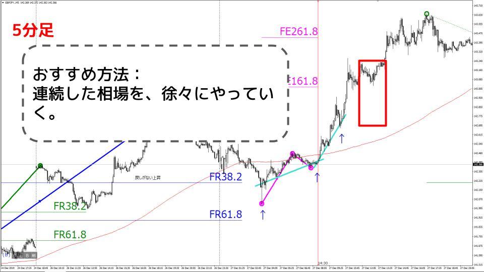 f:id:aoyama_aoyama:20200213151803j:plain