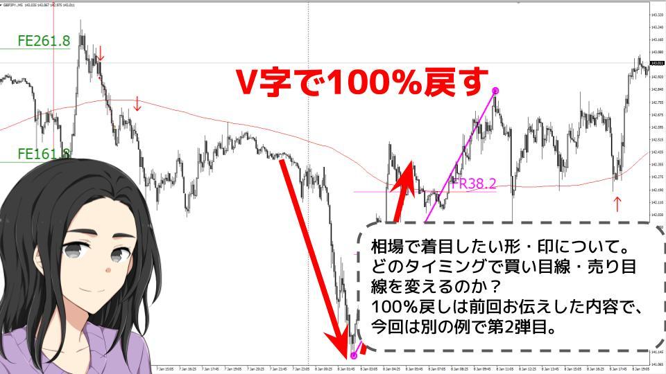 f:id:aoyama_aoyama:20200219140607j:plain