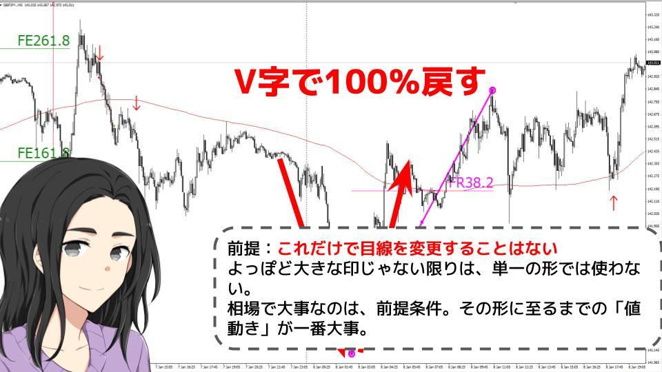 f:id:aoyama_aoyama:20200219140617j:plain