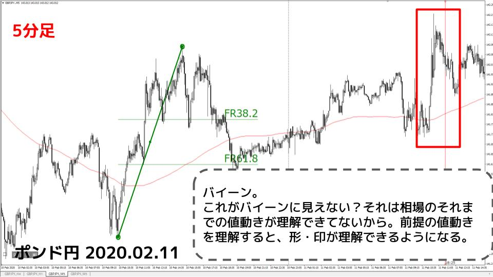 f:id:aoyama_aoyama:20200219140750j:plain