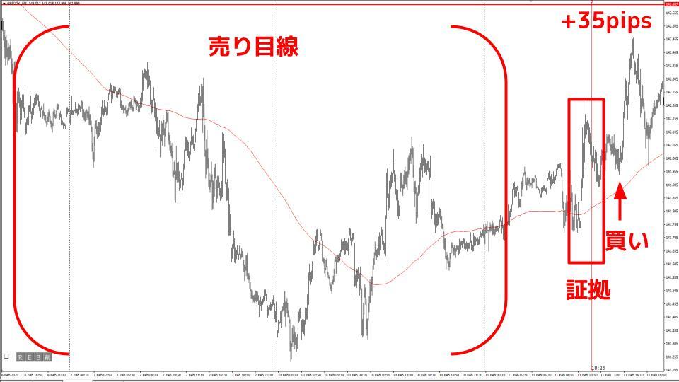f:id:aoyama_aoyama:20200219140822j:plain