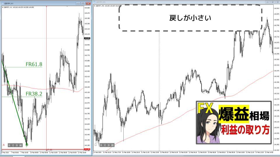 f:id:aoyama_aoyama:20200219142205j:plain