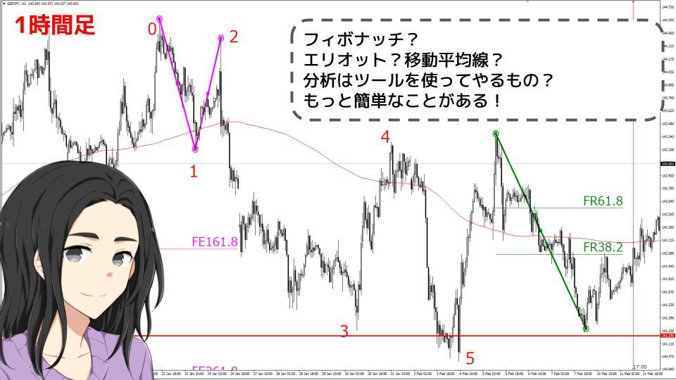f:id:aoyama_aoyama:20200219164114j:plain