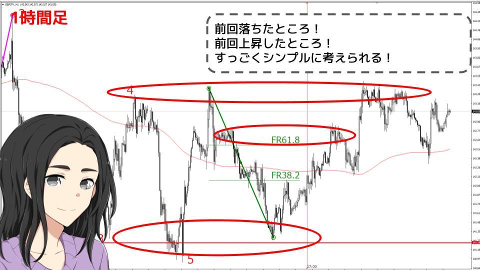 f:id:aoyama_aoyama:20200219164256j:plain