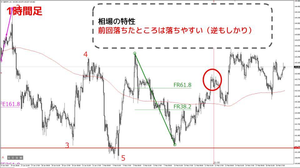 f:id:aoyama_aoyama:20200219165901j:plain