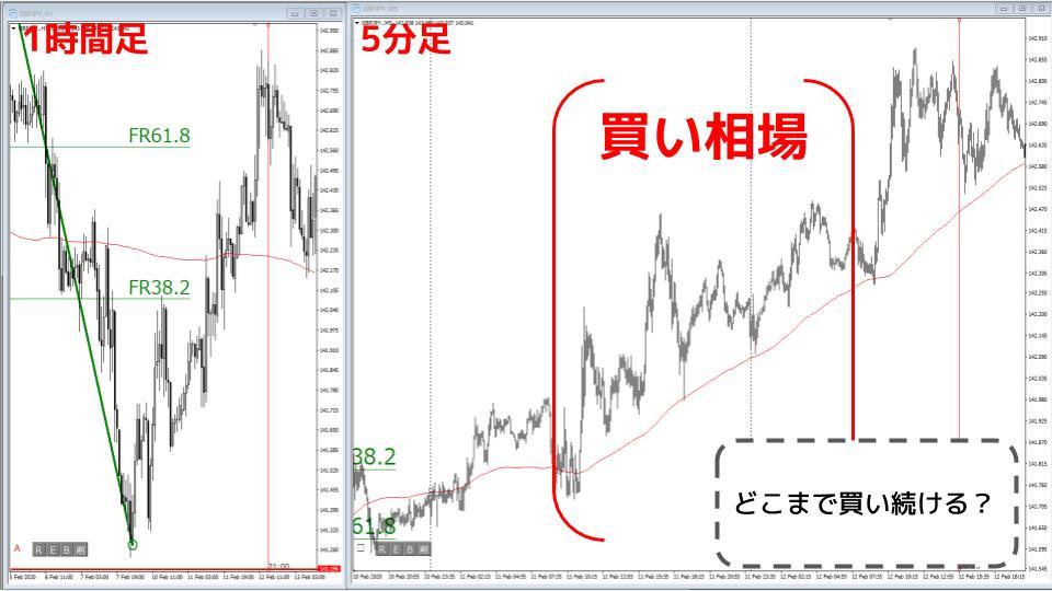 f:id:aoyama_aoyama:20200219170045j:plain