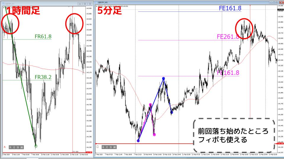 f:id:aoyama_aoyama:20200219170149j:plain