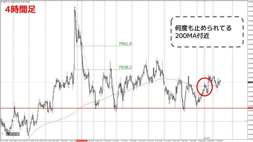 f:id:aoyama_aoyama:20200219170501j:plain