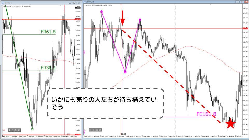 f:id:aoyama_aoyama:20200219170824j:plain