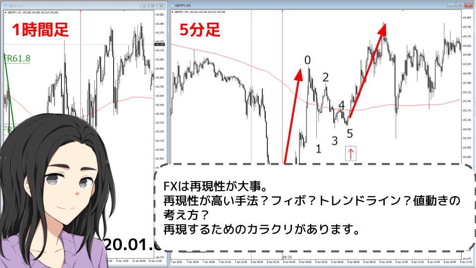 f:id:aoyama_aoyama:20200219212212j:plain