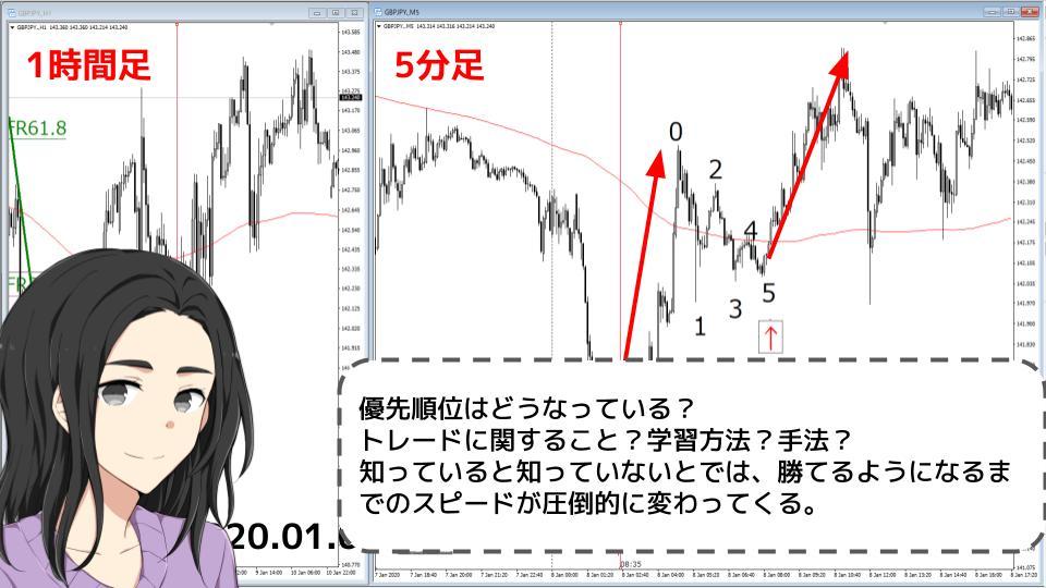 f:id:aoyama_aoyama:20200219212443j:plain