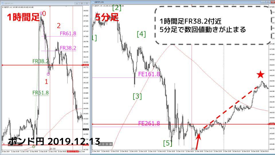 f:id:aoyama_aoyama:20200219213407j:plain