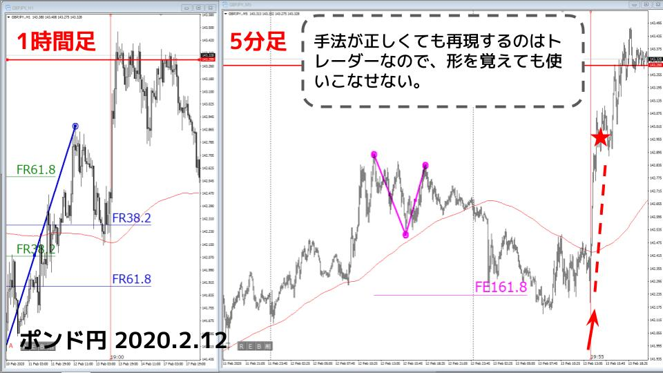 f:id:aoyama_aoyama:20200219213610j:plain
