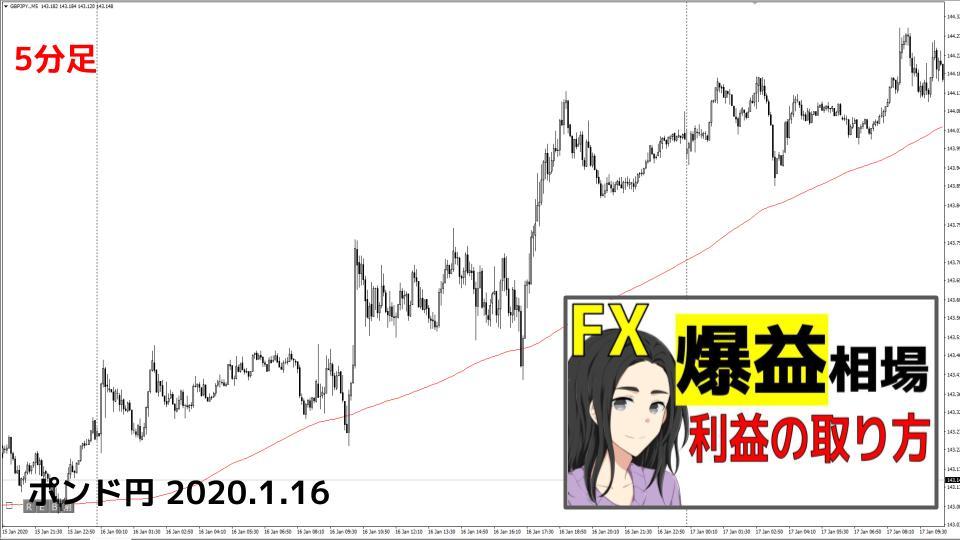 f:id:aoyama_aoyama:20200219214143j:plain