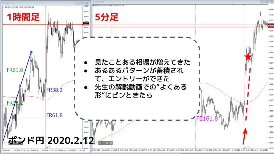 f:id:aoyama_aoyama:20200219214633j:plain