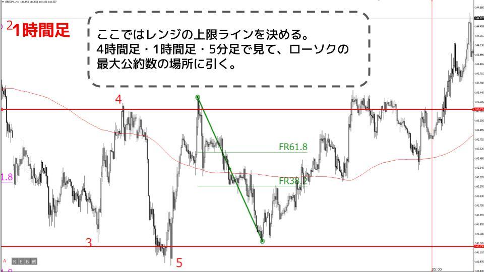 f:id:aoyama_aoyama:20200223225233j:plain