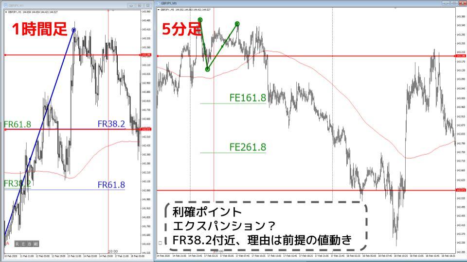f:id:aoyama_aoyama:20200223230326j:plain