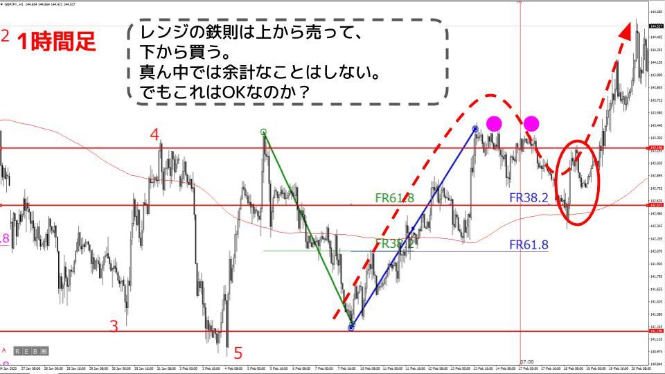 f:id:aoyama_aoyama:20200223231148j:plain