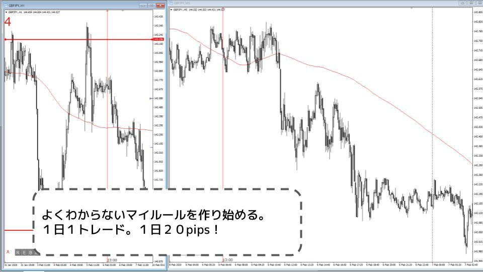 f:id:aoyama_aoyama:20200224095507j:plain