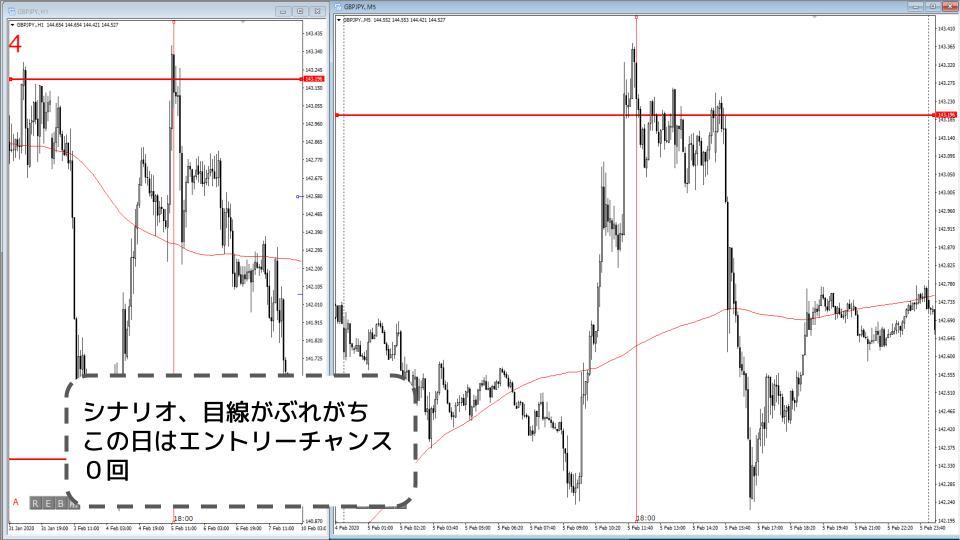 f:id:aoyama_aoyama:20200224095657j:plain