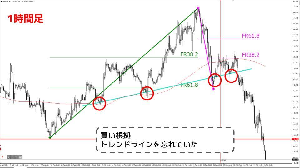 f:id:aoyama_aoyama:20200228133027j:plain