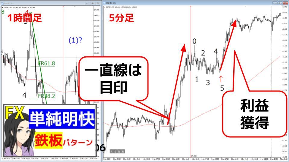 f:id:aoyama_aoyama:20200228151548j:plain
