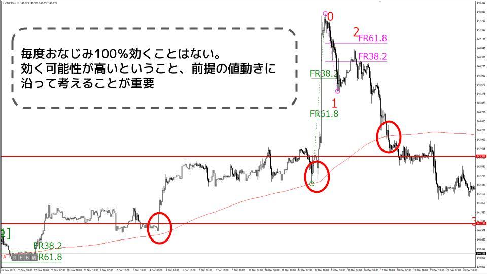f:id:aoyama_aoyama:20200228152254j:plain
