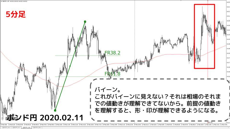 f:id:aoyama_aoyama:20200310151344j:plain