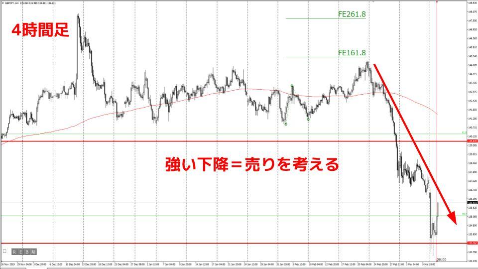 f:id:aoyama_aoyama:20200310151559j:plain