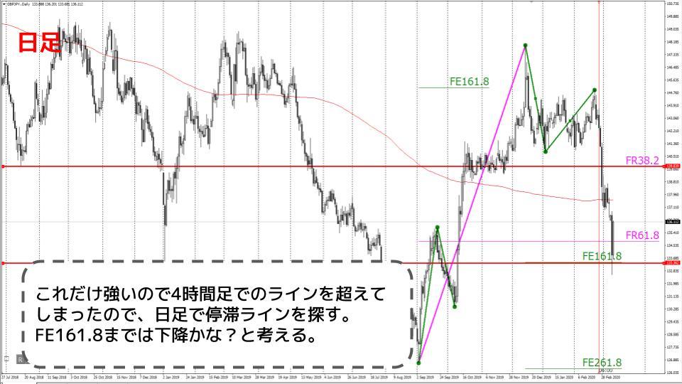 f:id:aoyama_aoyama:20200310152422j:plain