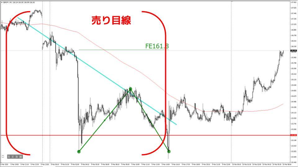 f:id:aoyama_aoyama:20200310152502j:plain