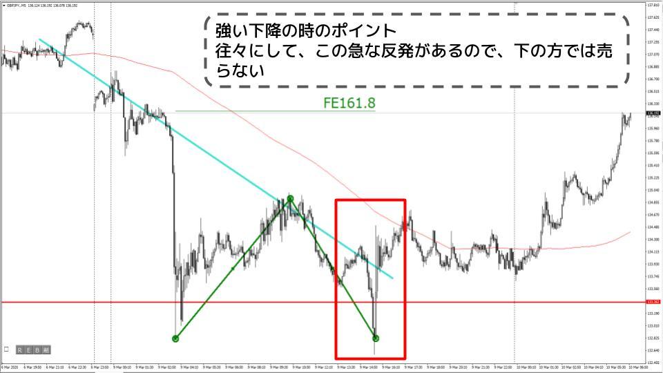 f:id:aoyama_aoyama:20200310152727j:plain