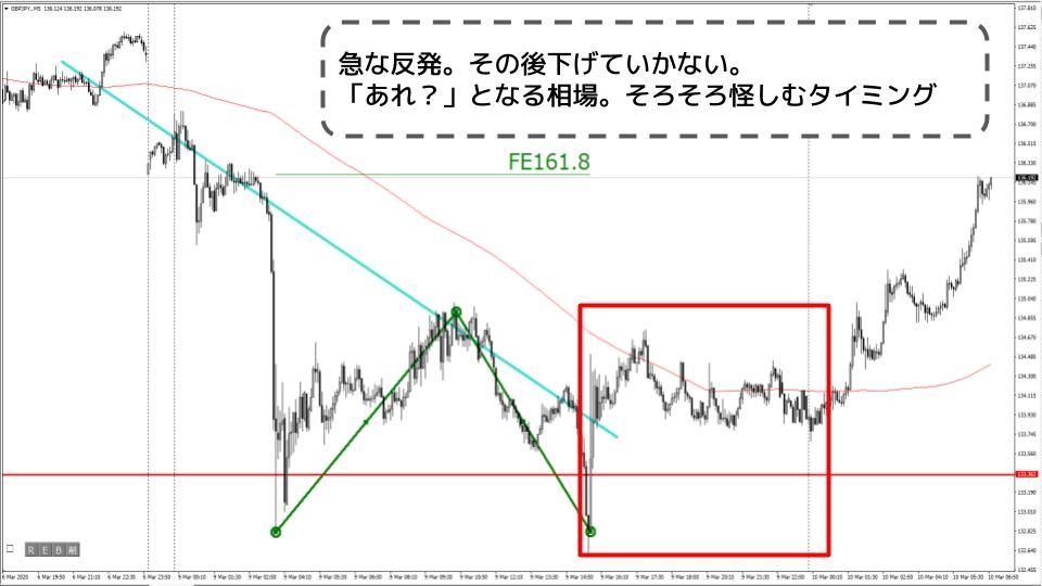 f:id:aoyama_aoyama:20200310152833j:plain