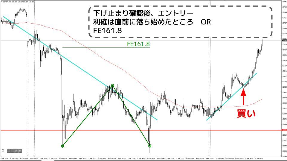 f:id:aoyama_aoyama:20200310152931j:plain