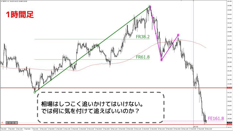 f:id:aoyama_aoyama:20200310181255j:plain