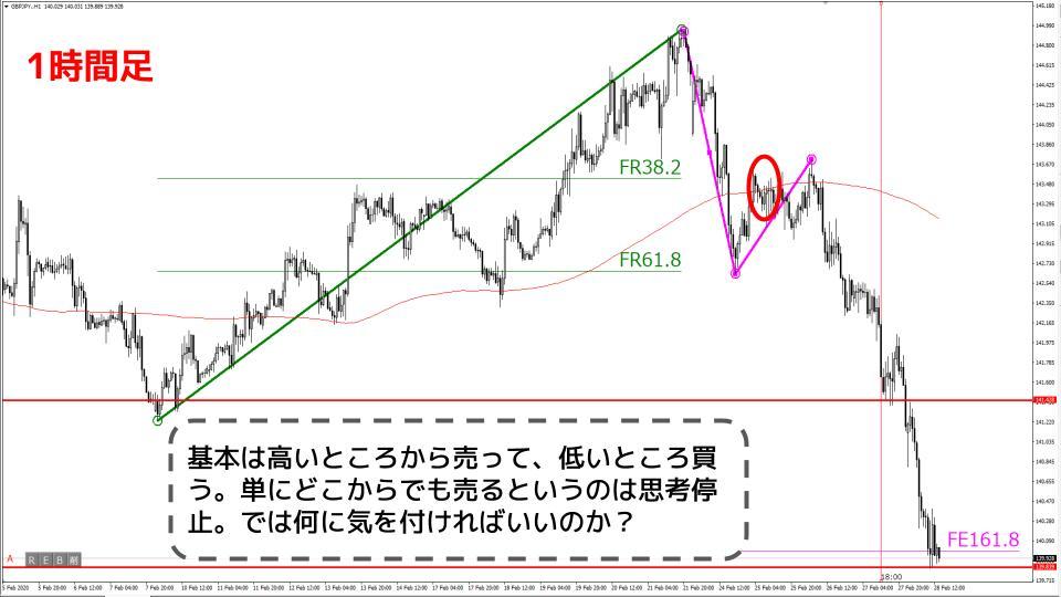f:id:aoyama_aoyama:20200310181834j:plain