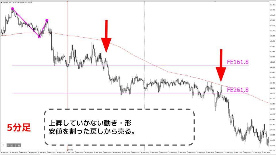 f:id:aoyama_aoyama:20200310182015j:plain
