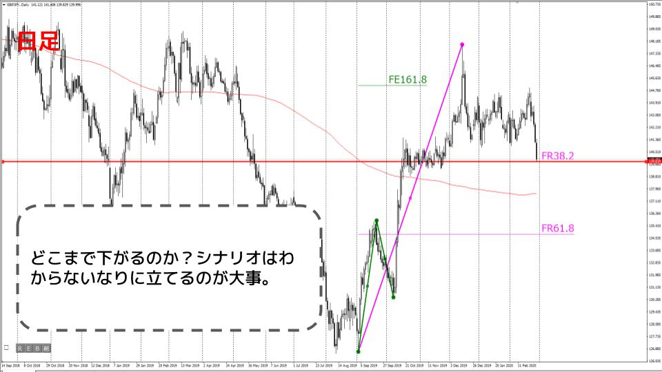 f:id:aoyama_aoyama:20200310182102j:plain