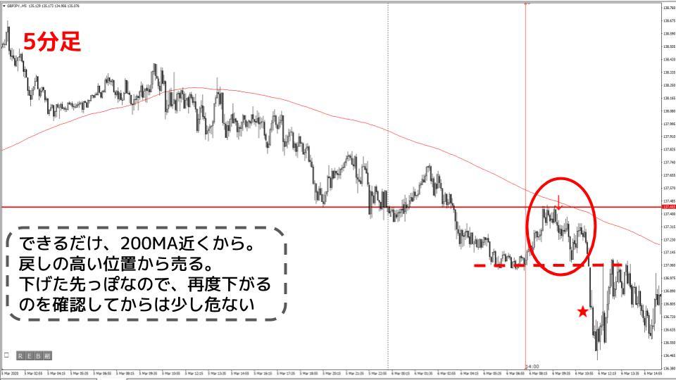 f:id:aoyama_aoyama:20200311011723j:plain
