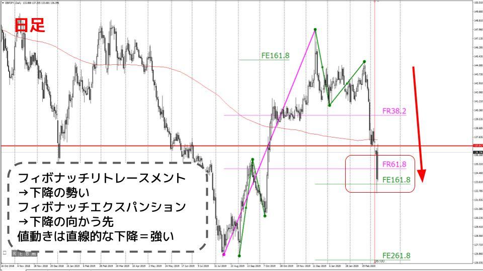 f:id:aoyama_aoyama:20200311102243j:plain
