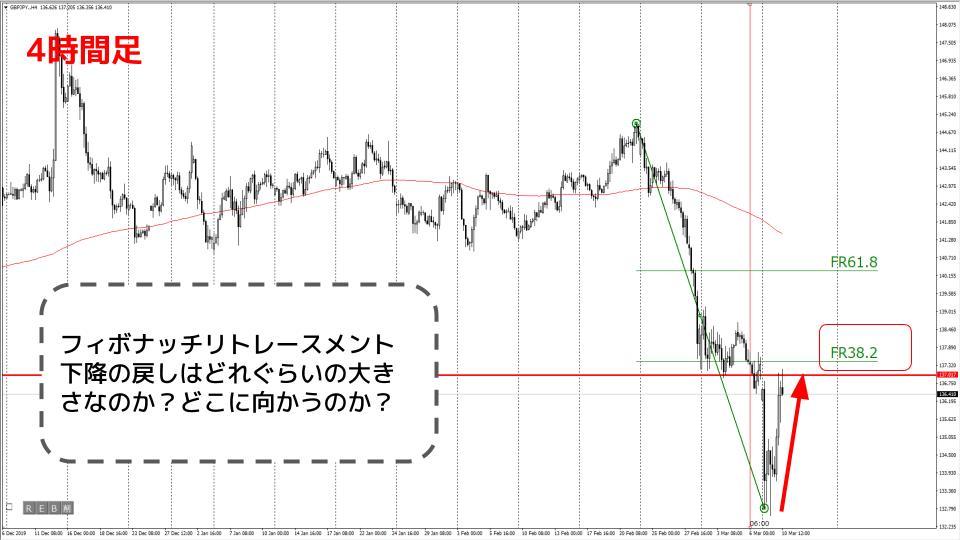 f:id:aoyama_aoyama:20200311102454j:plain