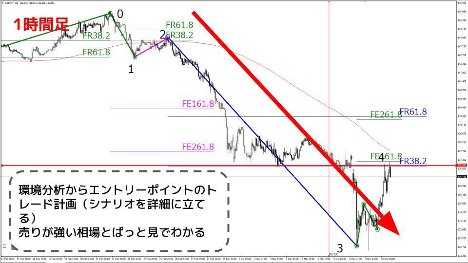 f:id:aoyama_aoyama:20200311102620j:plain