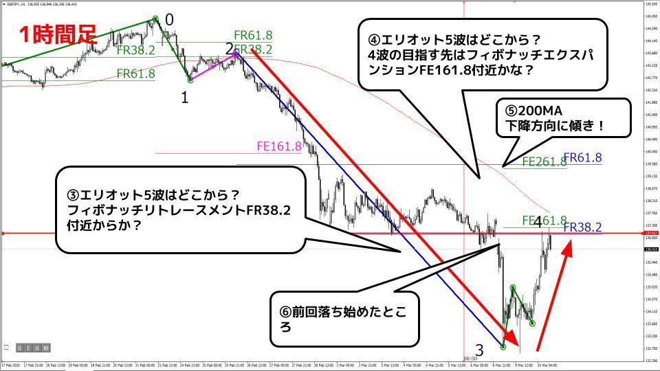 f:id:aoyama_aoyama:20200311102903j:plain