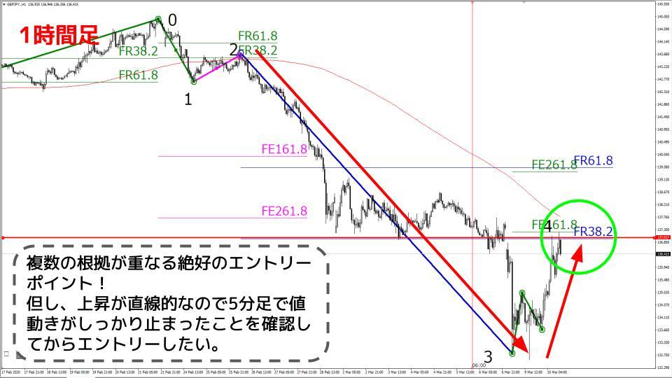 f:id:aoyama_aoyama:20200311103211j:plain