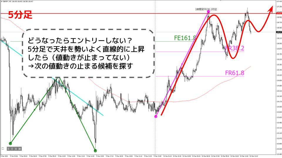 f:id:aoyama_aoyama:20200311103716j:plain