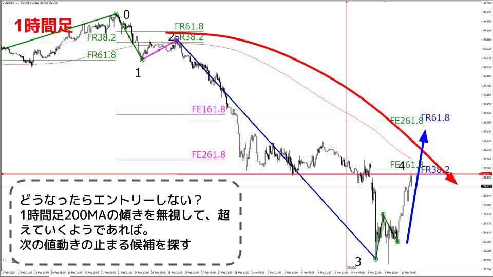 f:id:aoyama_aoyama:20200311103857j:plain