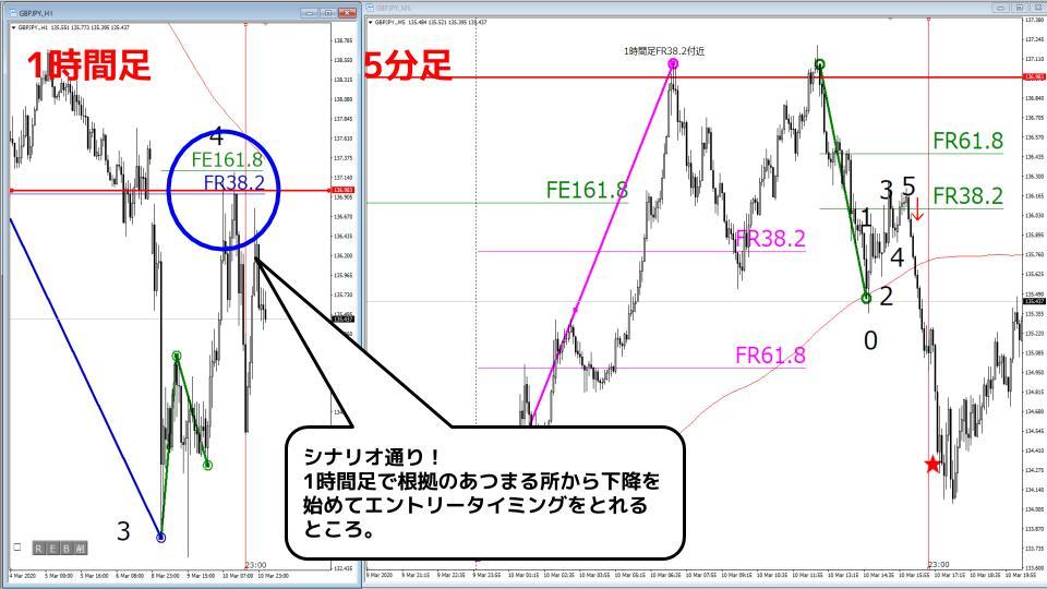 f:id:aoyama_aoyama:20200311104226j:plain