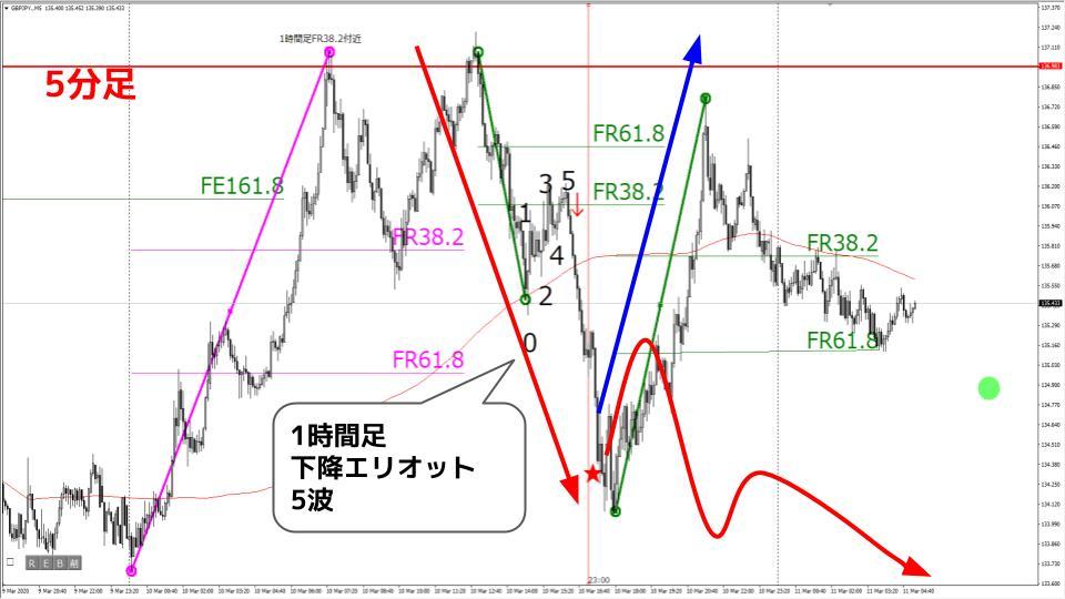 f:id:aoyama_aoyama:20200312153707j:plain
