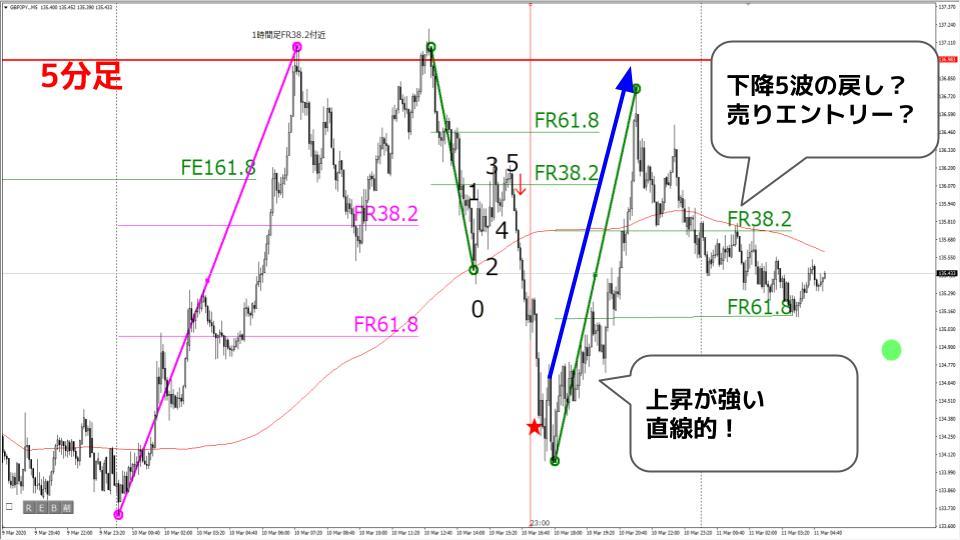 f:id:aoyama_aoyama:20200312153729j:plain