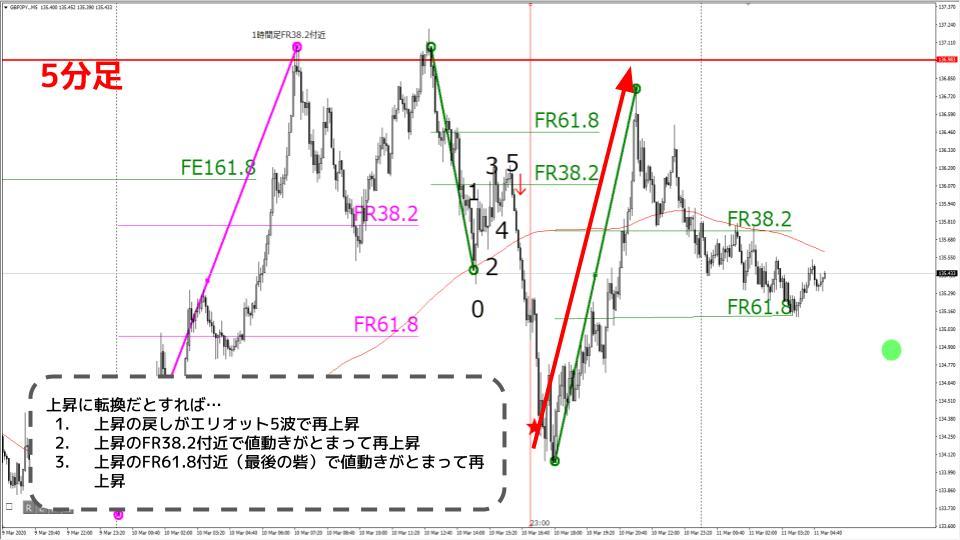 f:id:aoyama_aoyama:20200312153746j:plain